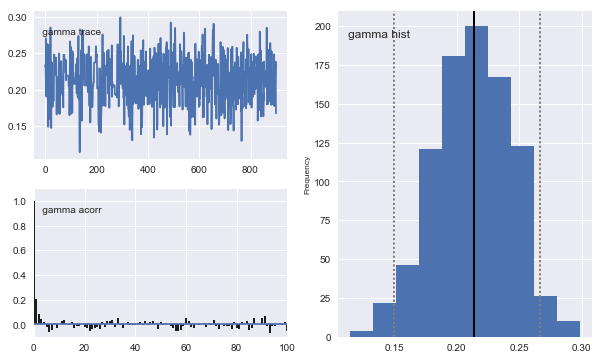 Bayesian state space estimation in Python via Metropolis-Hastings